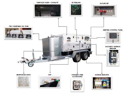 Genset GELEC Energy equiped with CHP system, particles filter and biocarburant